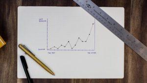 上昇 グラフ